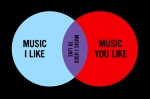 music_snob_Venn_diagram-750009-750057